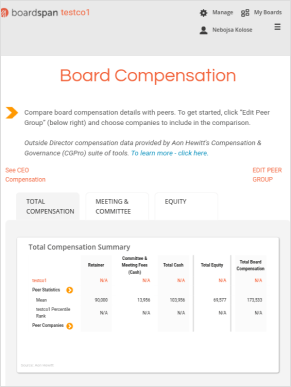 Boardspan Compensation page